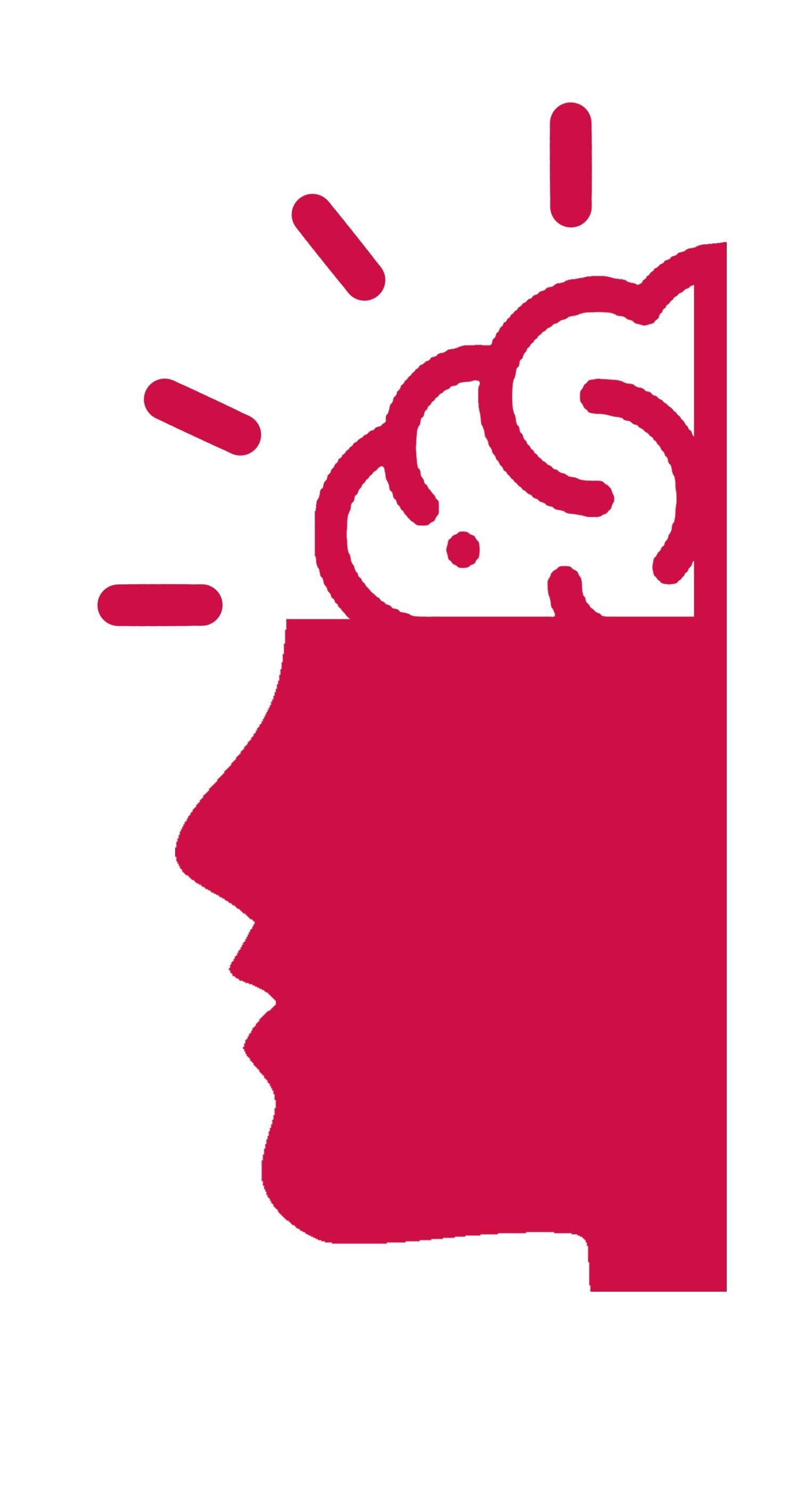 Growth mindset mind