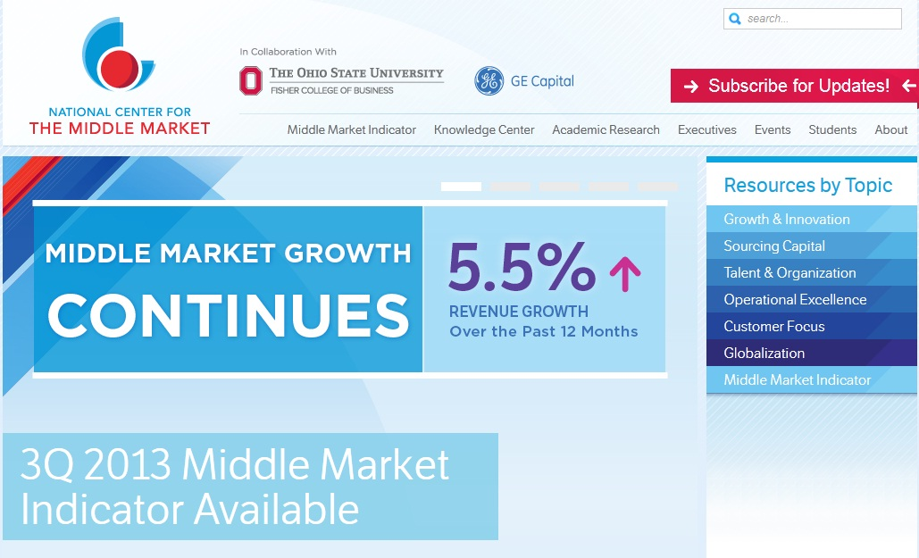student middle market
