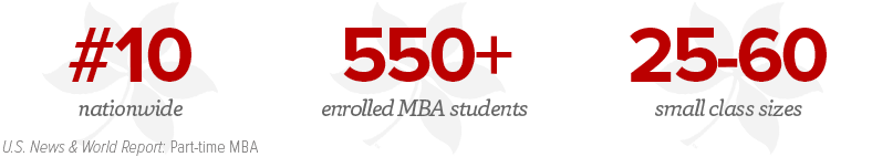 Working Professional MBA Graphic