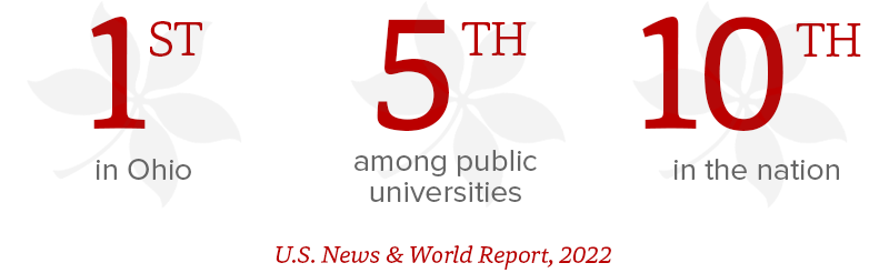 Part-Time MBA Ranking - U.S. News & World Report