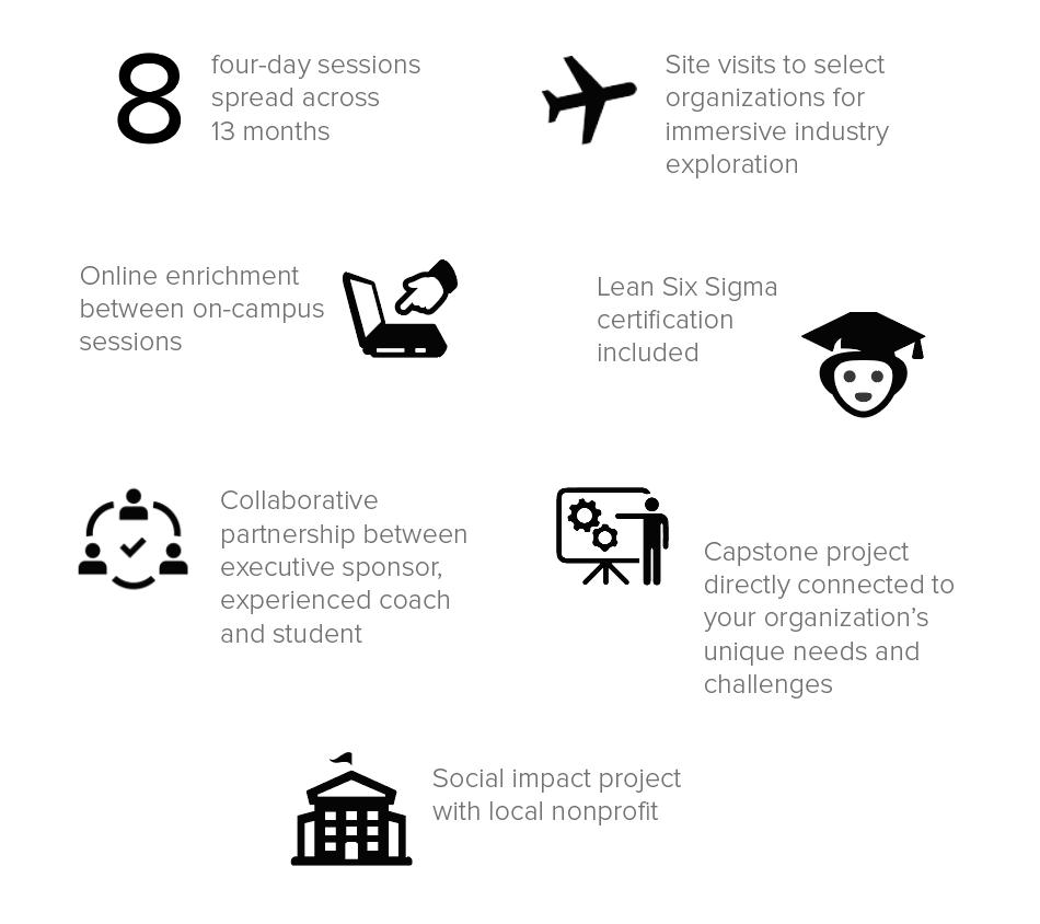 MBOE program infographic
