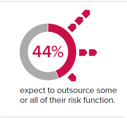 outsource risk