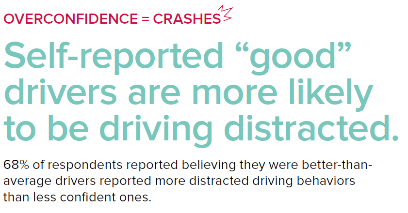 who drives distracted
